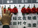 Japonský akciový trh posilnil