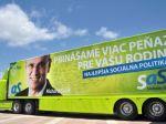 Strana SaS odignoruje rokovania o NKÚ s Ľudovou platformou