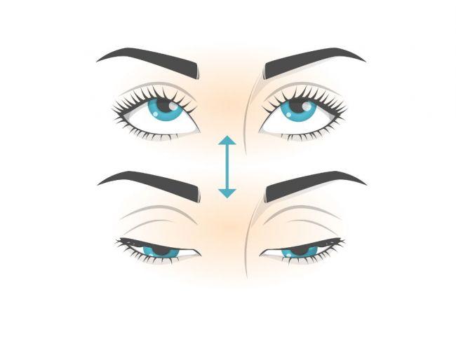10 jednoduchých očných cvičení, ktoré vám vrátia jasný zrak