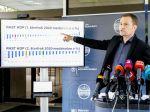 Premiér: Pre pracovníkov v prvej línii sme vyčlenili 50 miliónov eur