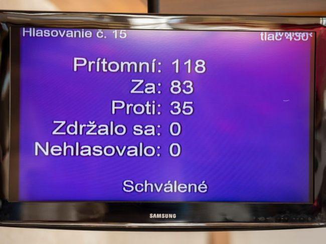 Parlament schválil predĺženie núdzového stavu