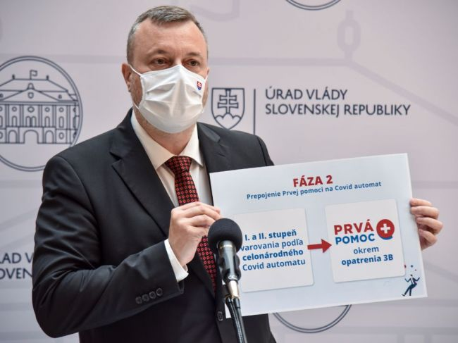 V rámci prvej pomoci sa na Slovensku zatiaľ vyplatilo už cez 2 miliardy eur